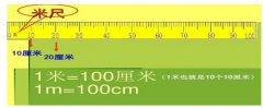 一米等于多少厘米公式表(数学
