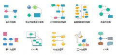 流程图画法,哪些软件可以画流程图