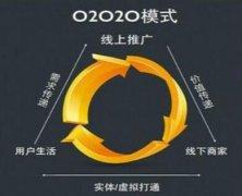 o2o平台有哪些,成为O2O模式的本地化分支
